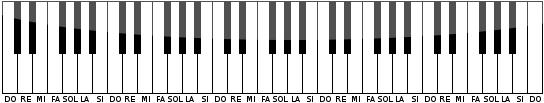 Piano de 61 teclas